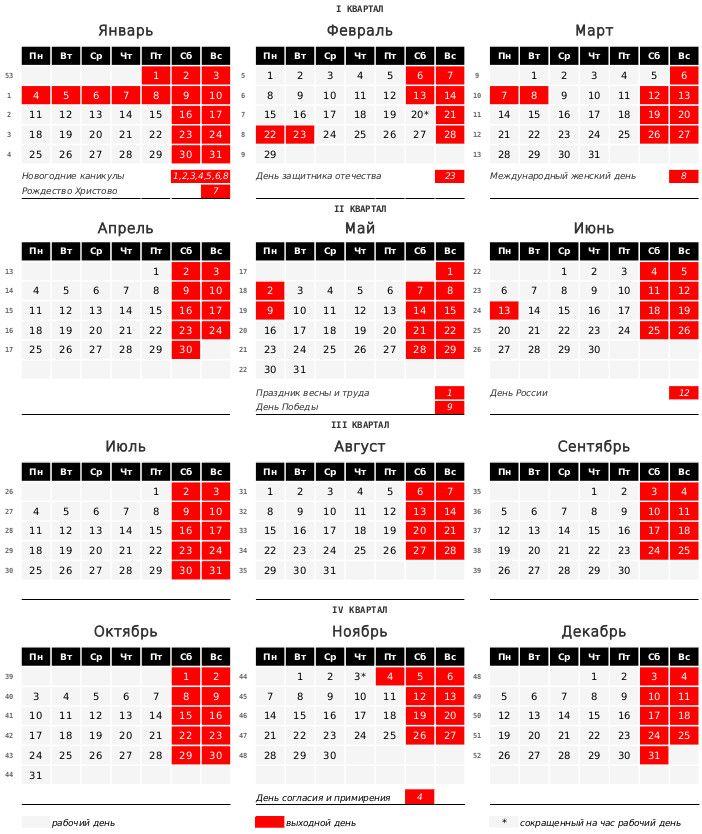 Календарь с номерами недель 2016