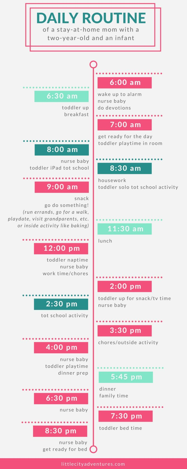 daily routine of a sahm with an infant toddler routines