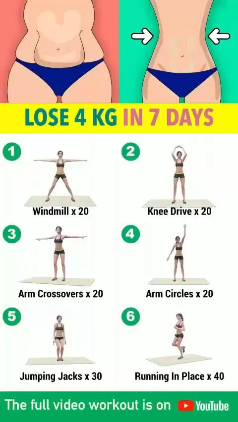 Exercises to Lose 4 KG in Just 7 Days