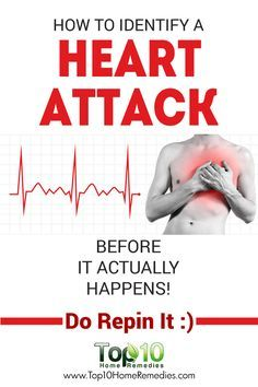 How to Spot a Heart Attack Before It Happens | Top