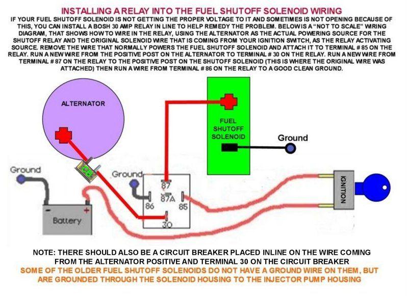 Cummins Fuel Shut Off Solenoid Wiring Diagram Wiring Schematic Diagram