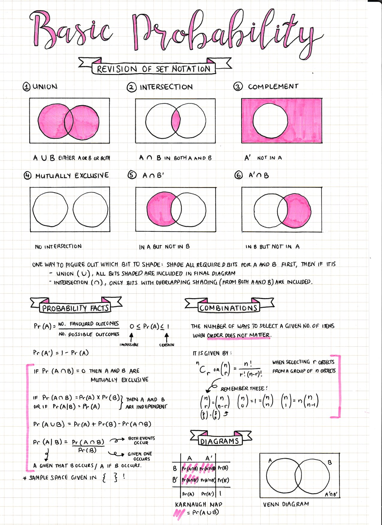 arithmetic notes Arithmetic geometry learning seminar  notes aug 14 zavosh the work of  deligne-serre associating complex galois reps to forms of weight 1 aug 14 .