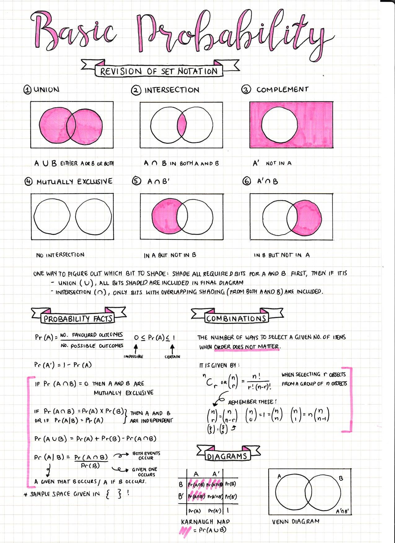 Math Studyblr