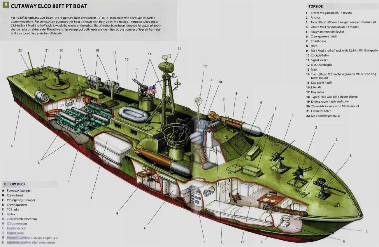 pt boat diagram pt boats - google search | boats | pt boat, boat, military ...