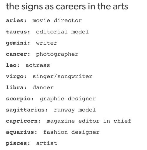 On We Heart It Aquarius Truths Zodiac Sign Traits Zodiac Signs Funny