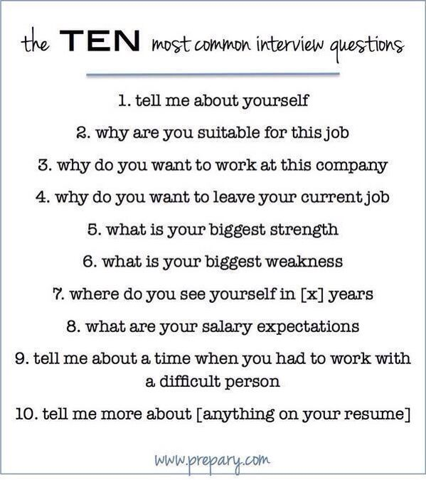 10 most asked interview questions useful information Pinterest