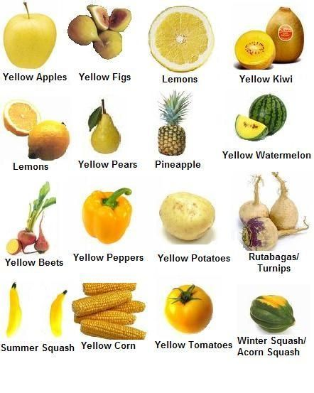 Can You Get Fat From Fruits And Vegetables Yellow Fruits And Vegetables Yellow Foods Are High In Antioxidants Like Vitamin C Vitamin C Keeps Our Teeth And G Nutrition Health And Nutrition Yellow Foods