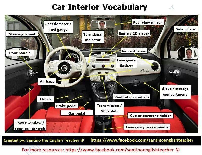 Car Interior Parts >> Car Interior Visual Vocabulary For Kids Vocabulary