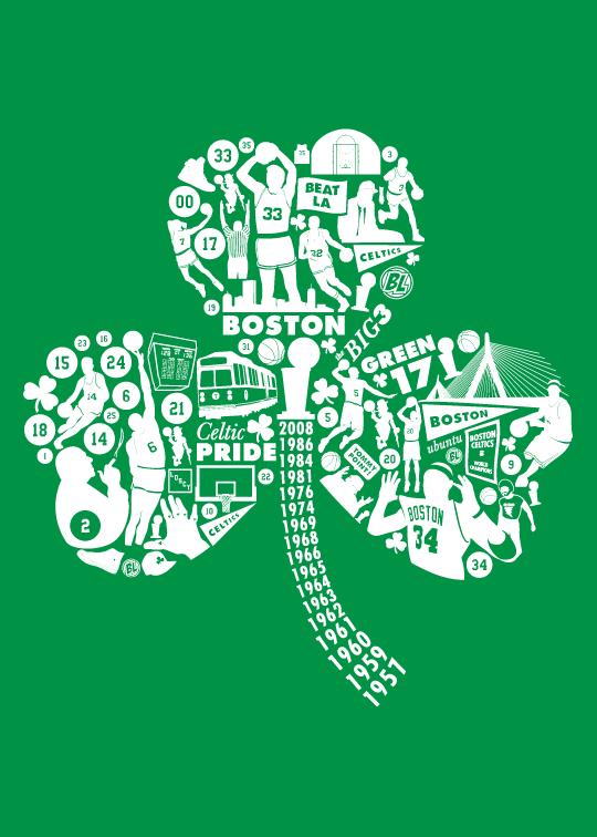 4f5b7ea8aa72 Boston Celtics  BostonStrong  Celtics  AmesBoston