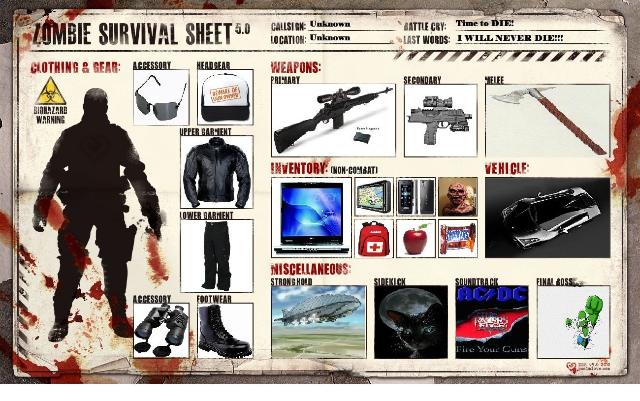 If You Are Generally Well Equipped To Deal With A Zombie Apocalypse You Will Be Prepared For A Hurricane Pand Zombie Survival Survival Zombie Apocalypse Gear