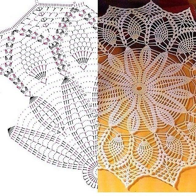 Pin von Shah\'s Craft auf CROCHET DOILIES   Pinterest   Deckchen ...