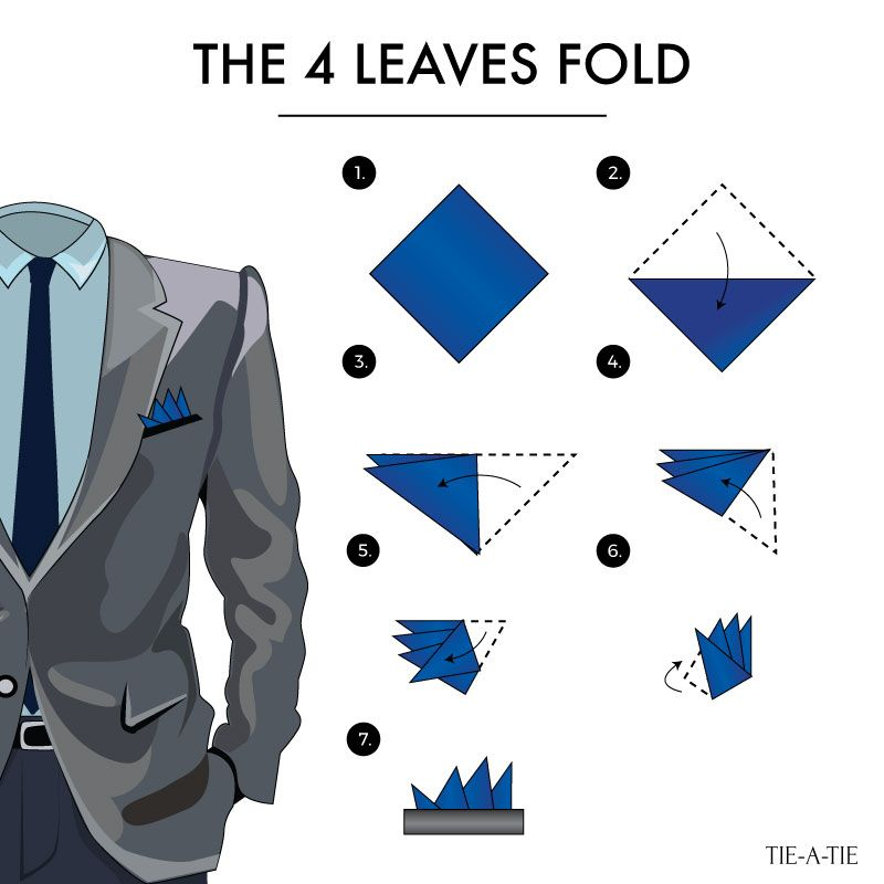 Pocket Square Fold of the Day: The 4-Leaves Fold. Click ...