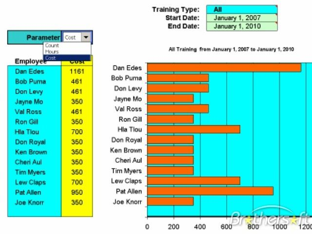 free employee training tracker excel spreadsheet business