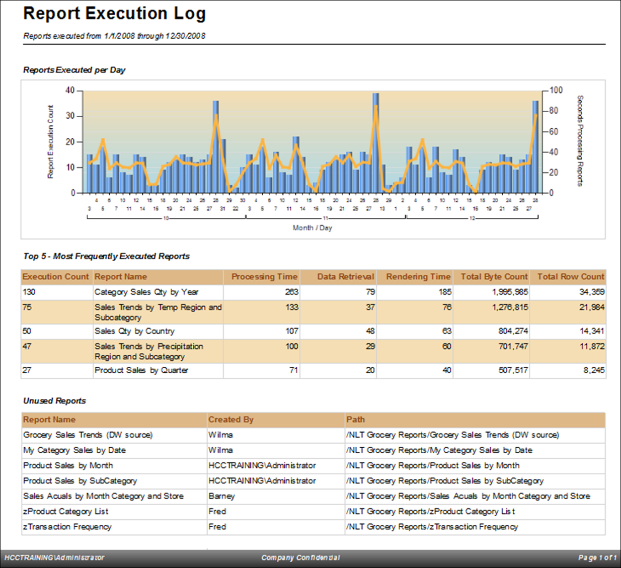 Sql server reporting services report execution log sql sql server reporting services report execution log baditri Image collections
