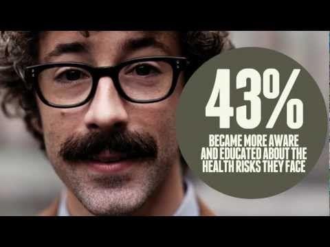 Movember's Impact on Awareness