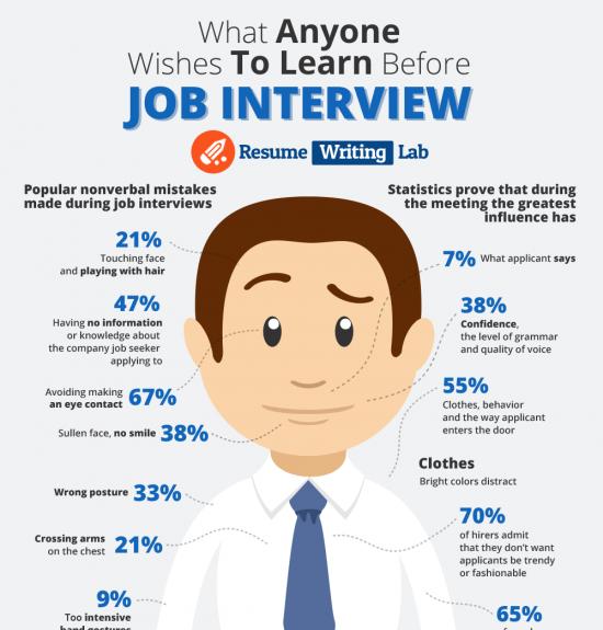 @HRHandbook Best Job Interview Checklist Infographic