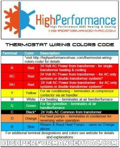 thermostat wiring colors code hvac control hvac maintenance rh pinterest com Central a C Wire Color Code hvac wire color code