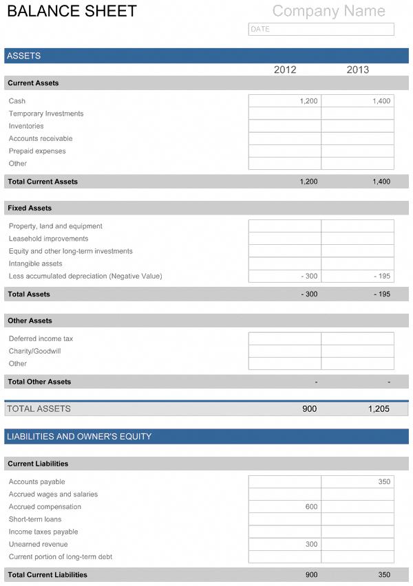 Balance Sheet Balance Sheet Template Balance Sheet Accounting