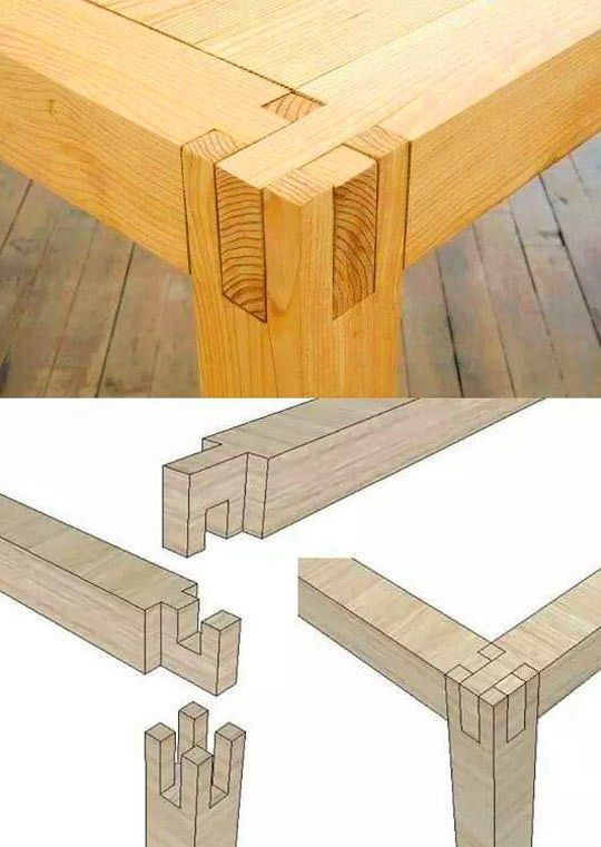 How Ikea Furniture Should Be Woodworking Projects