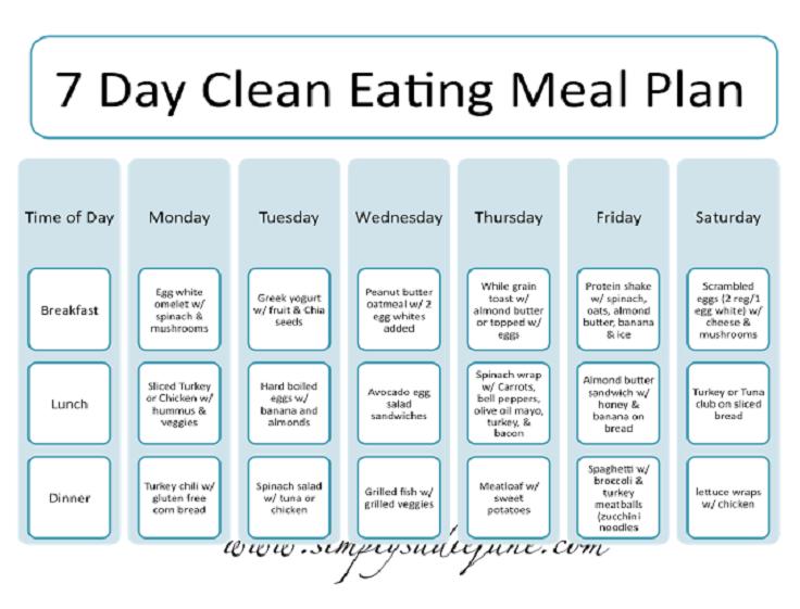 7 Day Clean Eating Meal Plan - 12 Trending Clean Eating Diet Plans ...