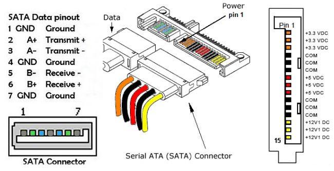 SATA power pinout