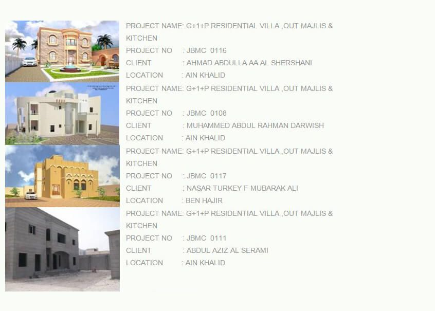 Facility Management Company In Qatar Facility Management Management Company Management