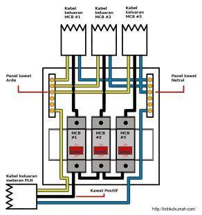 Skema jalur kabel mcb instalasi listrik rumah art pinterest skema jalur kabel mcb instalasi listrik rumah asfbconference2016 Images