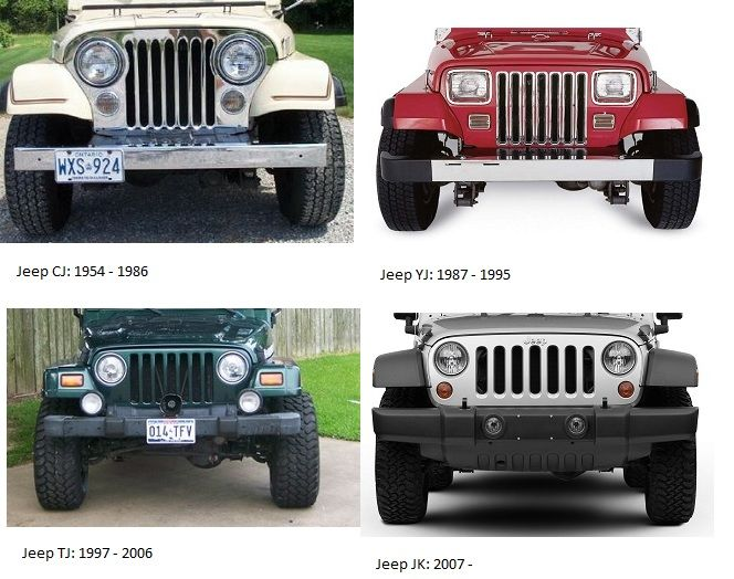 Jeep Yj And Tj Differences Google Search Jeep Yj Jeep