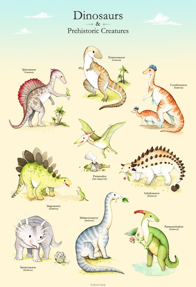Dinosaur Poster Watercolor Dinosaurs Dinosaur Posters Dinosaur Illustration Dinosaur Drawing