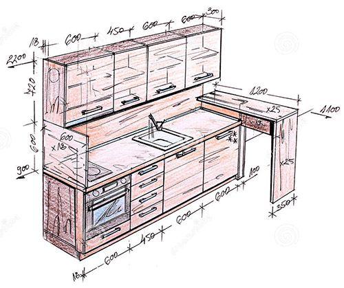 - Dimensiones muebles cocina ...