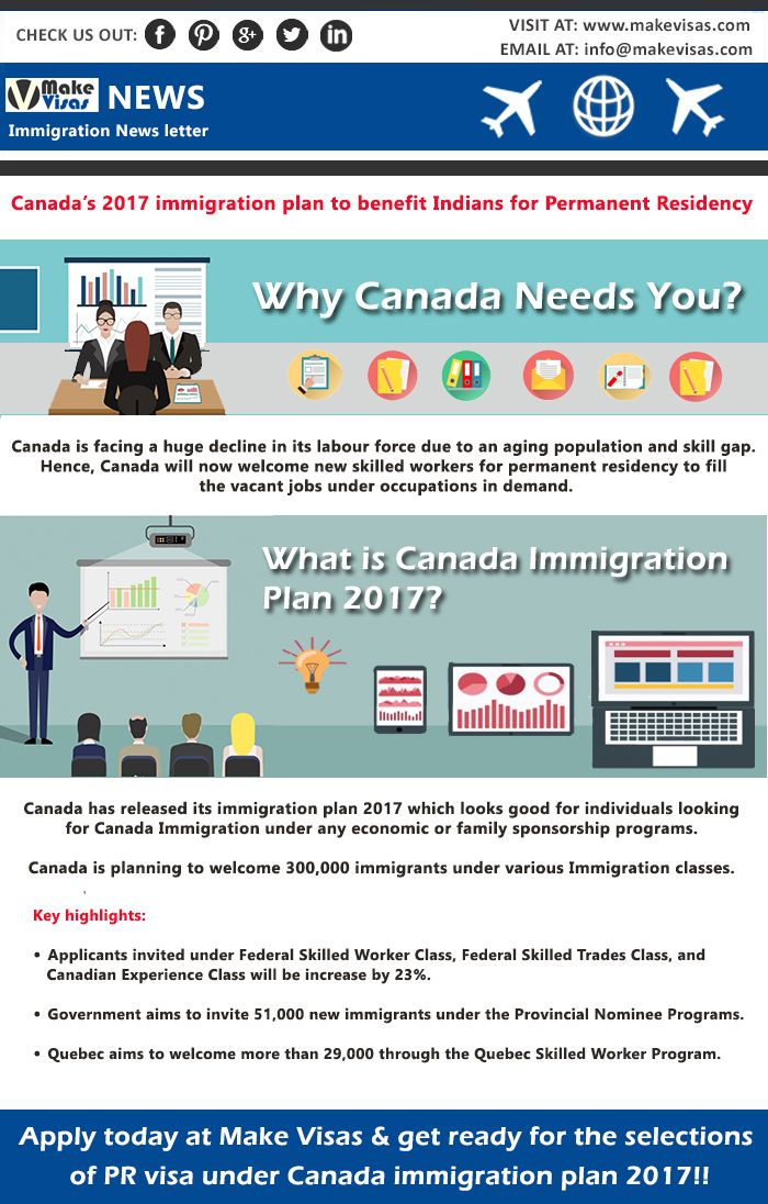 Canada Immigration Plan 2017 to benefits Indians, know more at Make