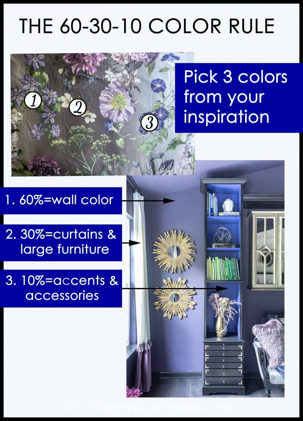 how to choose a color scheme for a room in 5 easy steps on how to choose interior paint color scheme id=20369