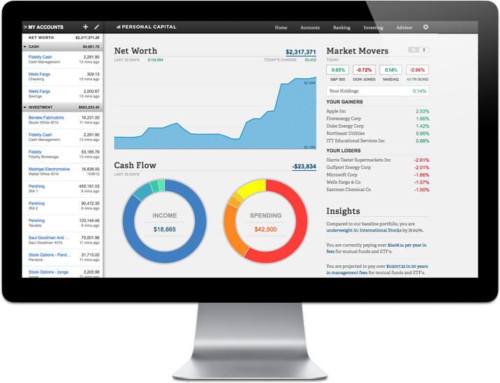 Personal Capital | Free Wealth management tool tracking ...