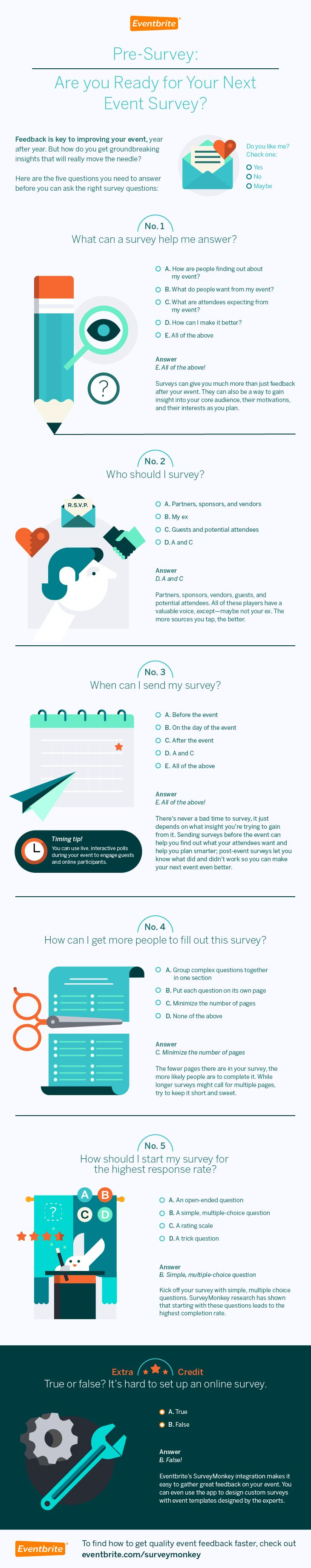 Infographic Are You Sending The Most Effective Event Survey