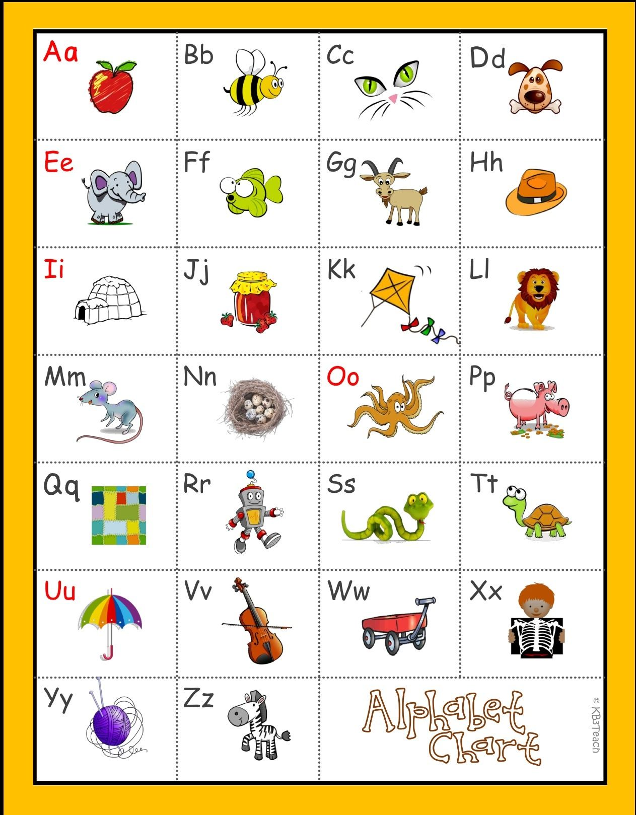 Alphabet Chart A-Z (RF.K.3a) | Charts, Student and Alphabet