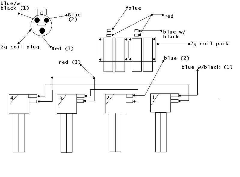 2 channel CDI to coil plugs retrofit diagram
