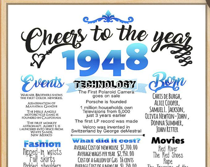 70th Birthday Poster 1948 Sign Party Decorations Decoration