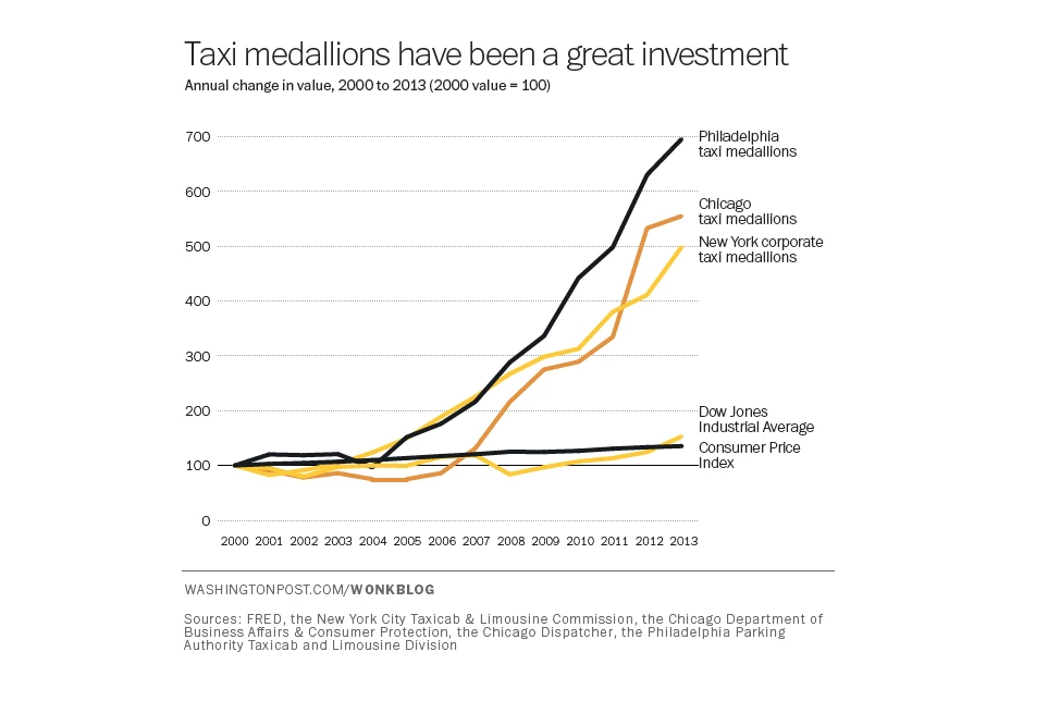 taxi_medallion