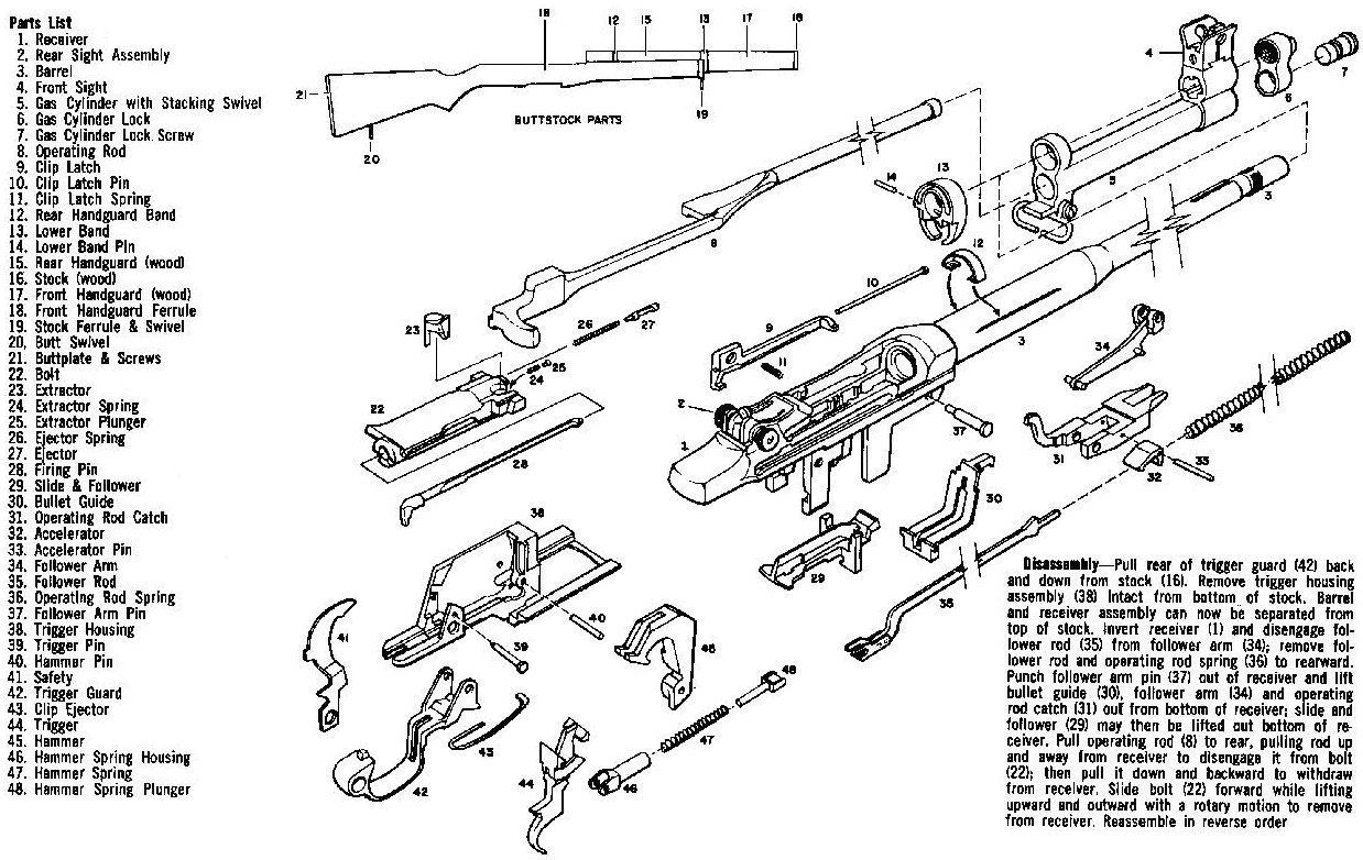 m2 carbine parts diagrams m1 garand diagram | m1 garand exploded view | wwii weapons ...
