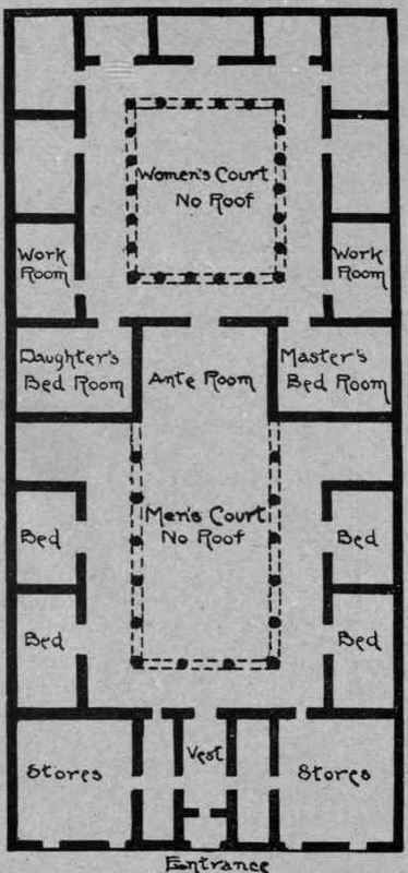 5th Century Bc Classical Age Greek House Plan With