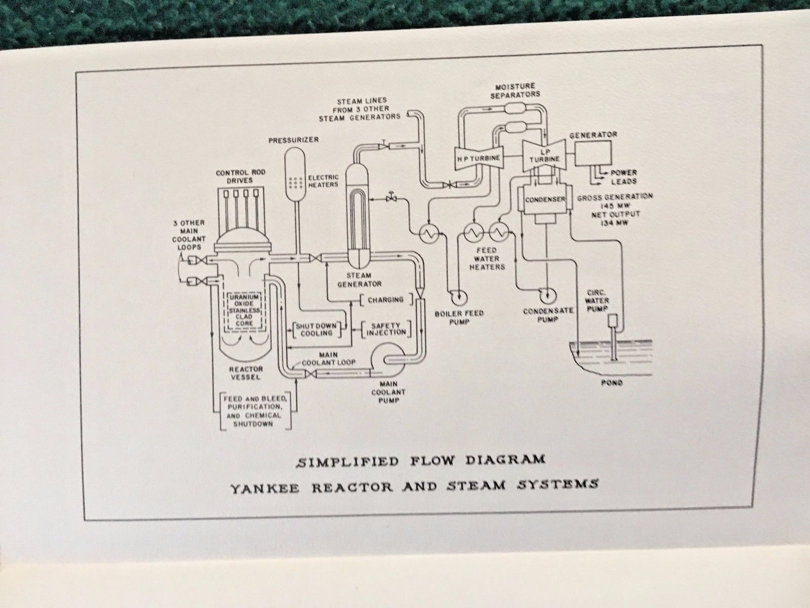 Rowe Ma Yankee Nuclear Power Plant C1957 Brochure W Primary With Diagram Reactor For Sale