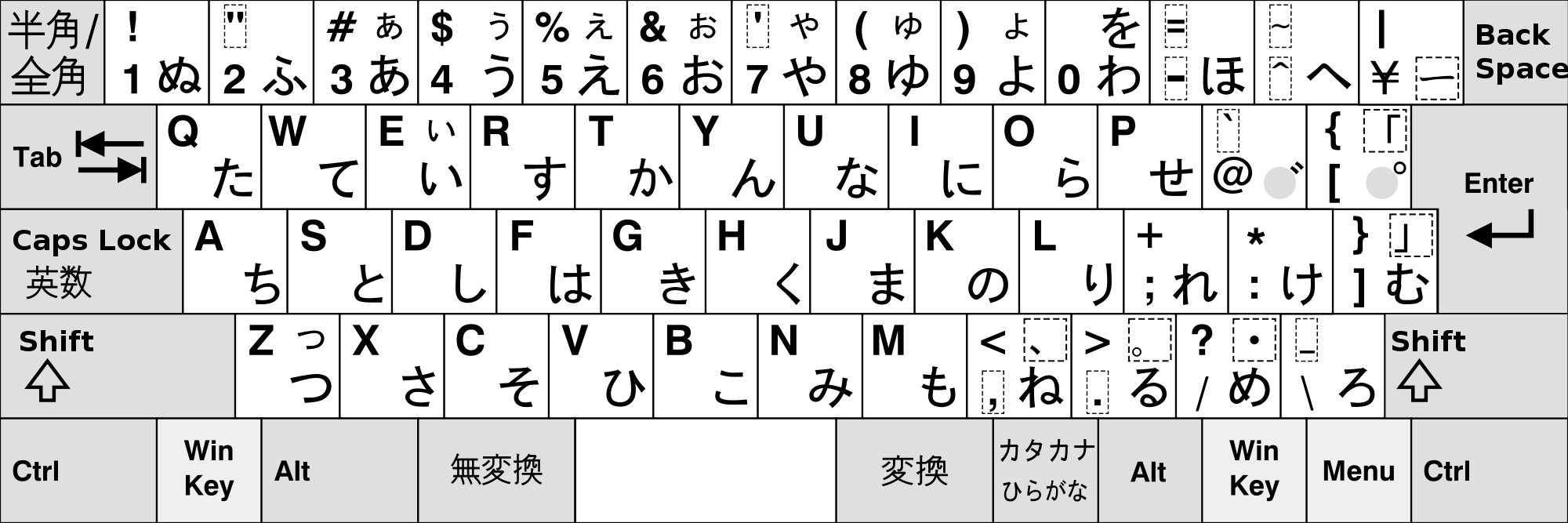 japanese alphabet with english letters Google Search