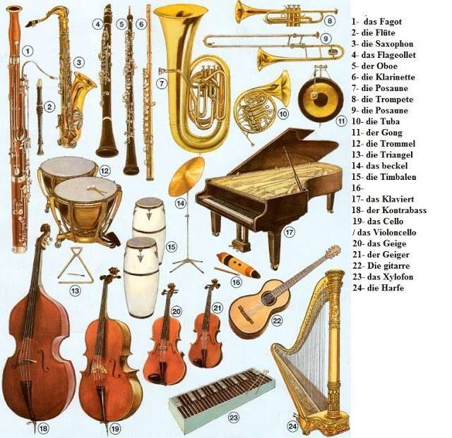 die musikalische instrumente niemiecki pinterest musikalisch instrumente und deutsch. Black Bedroom Furniture Sets. Home Design Ideas