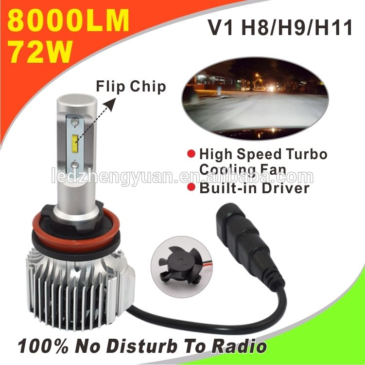 Best Beam Pattern 9005 9006 H7h8 H9 H11 All In One Led