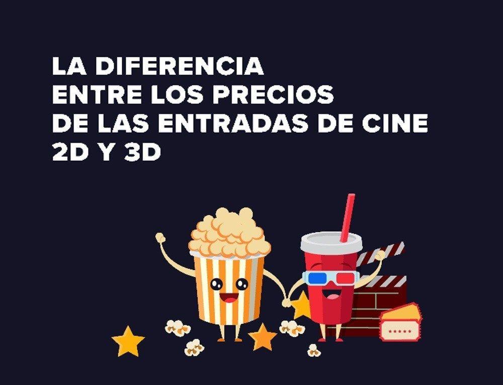 Precio De Entrada De Cine