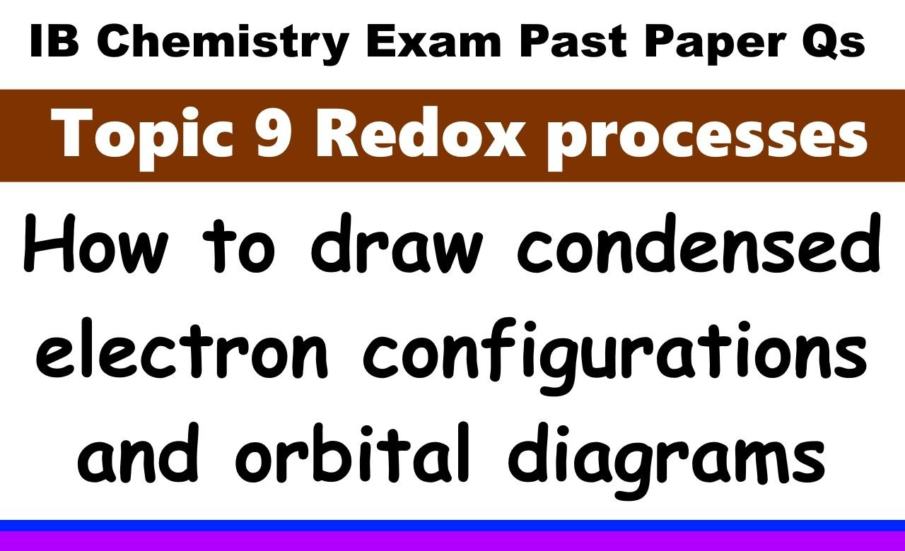 Pin On Chemistry Electrochem Redox