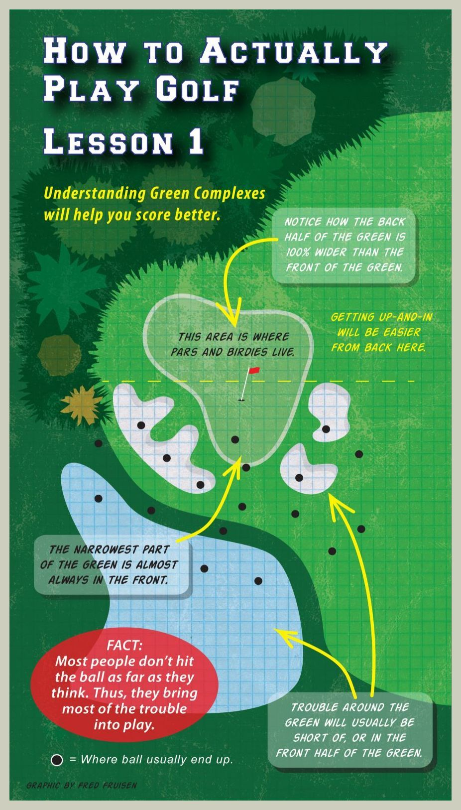 How To Play Golf The Best Way And Enjoy The Game Golf Lessons How To Get Better Golf Swi Golf Lessons Play Golf Golf Lessons For Kids
