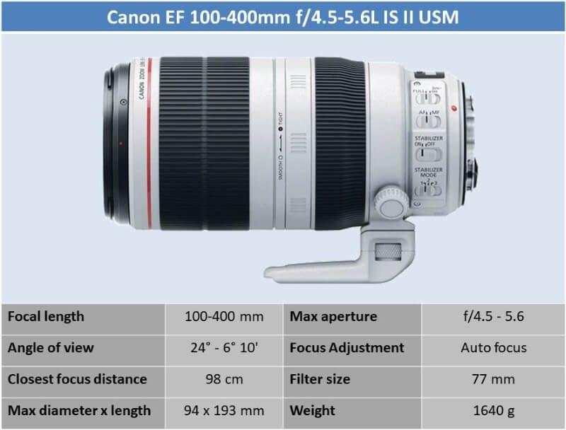 Pin On Lenses Reviews