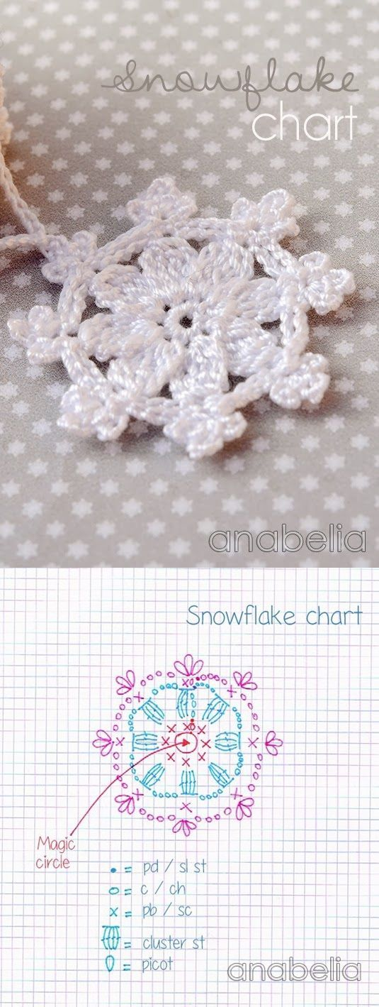 Crochet snowflakes garland with chart.   Tejidos   Pinterest ...