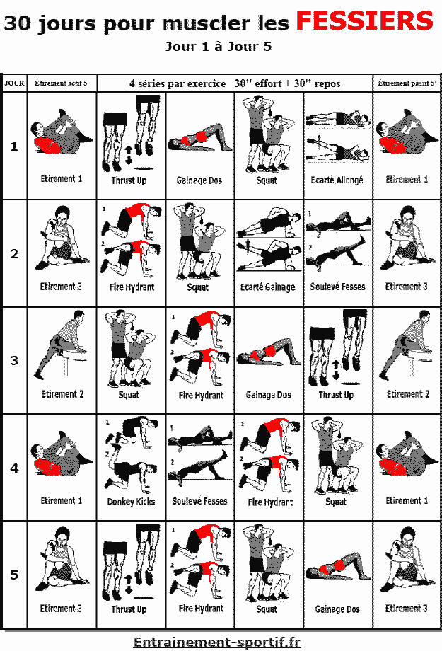 Programme Musculation Femme - Exercices Fessiers Sans ...